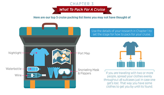 7 day cruise packing list