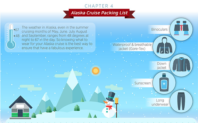 alaska cruise packing list