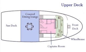 MV Sikumi Upper Deck